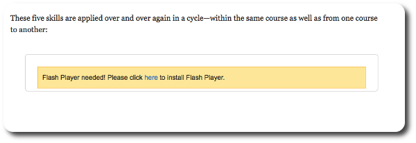 An alert message reading 'Flash Player needed. Please