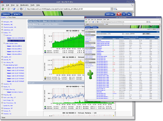 Cacti - Network Monitoring and Graphing Tool