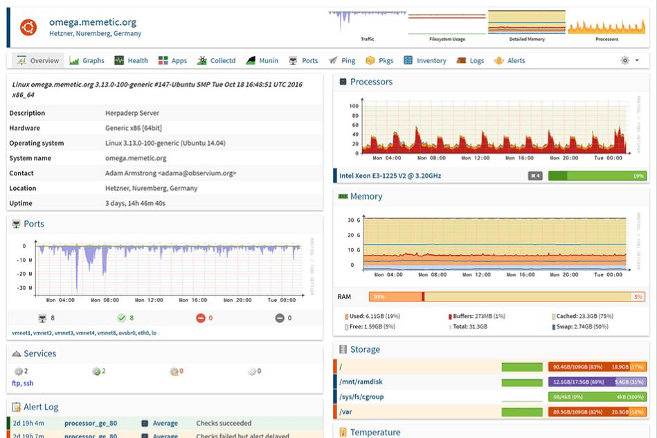 Observium - Network Monitoring Platform