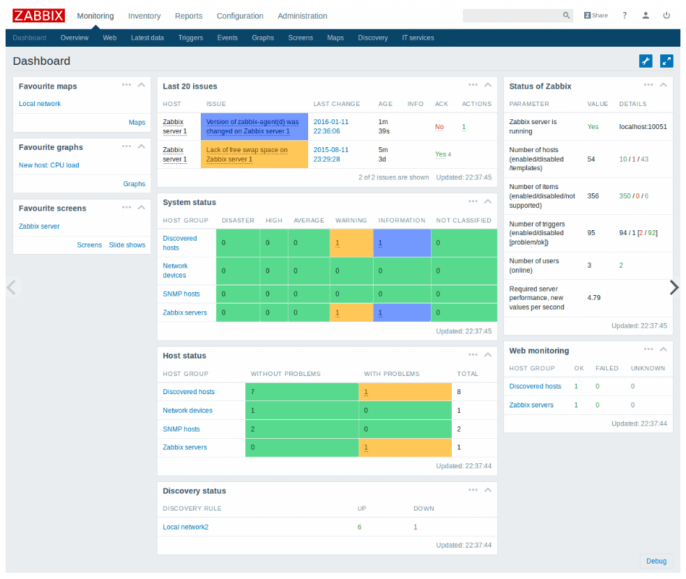 Zabbix - Monitoring Solution for Linux