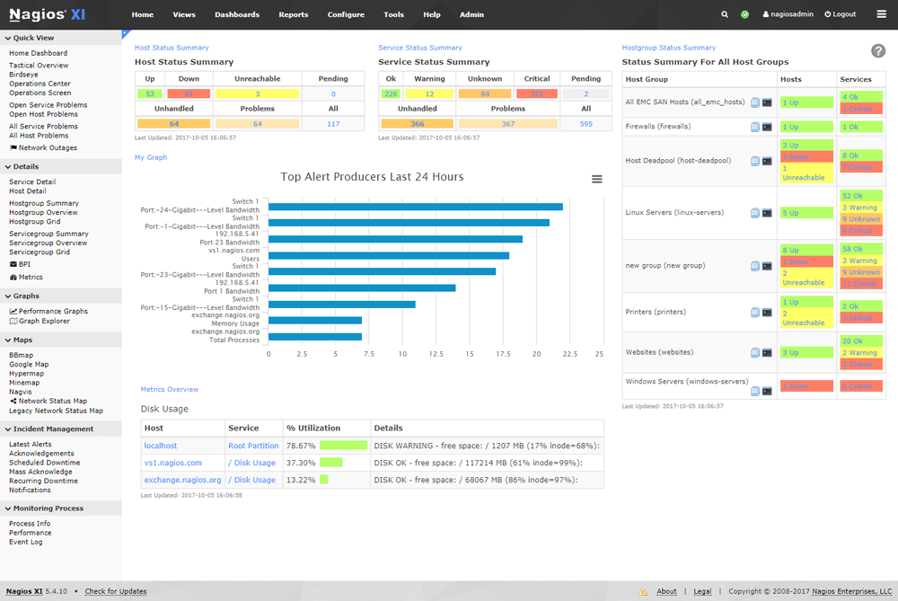 Nagios - IT Infrastructure Monitoring Tool