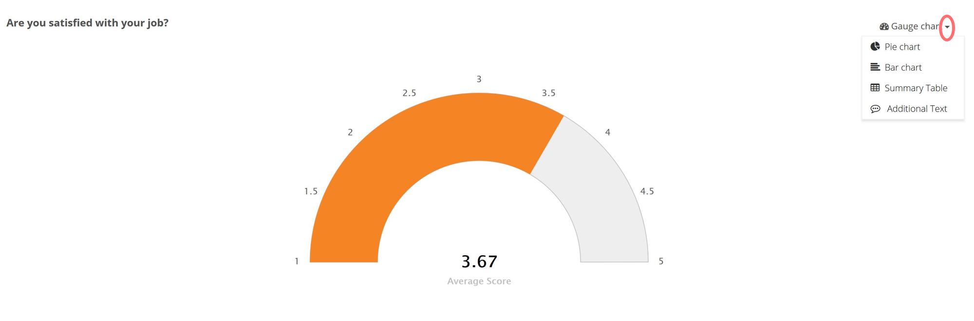 charts view gauge chart