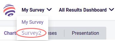 results dashboard Choose survey