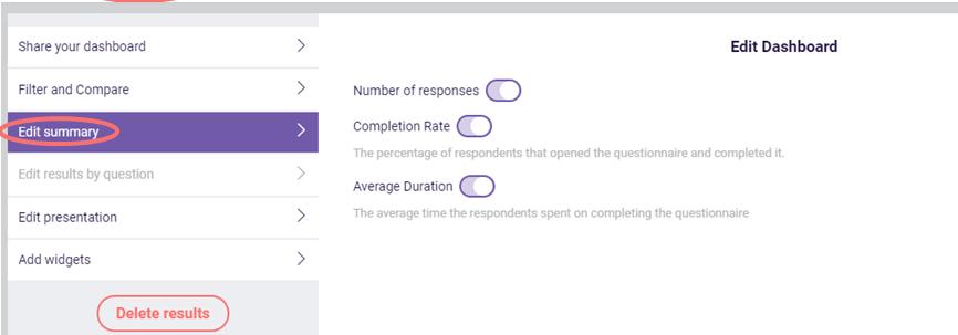 results dashboard edit summary