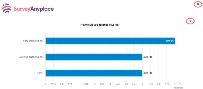 present campaign graph example