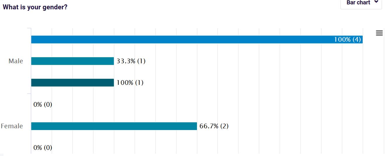 compare - graph example
