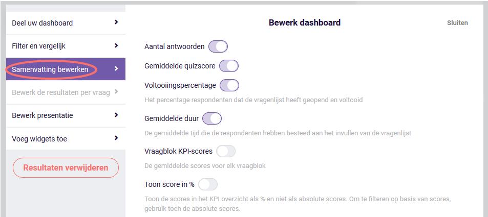 Dashboard - samenvatting bewerken