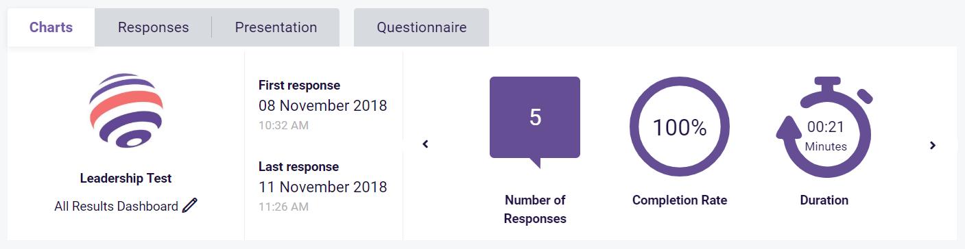 Charts view survey info