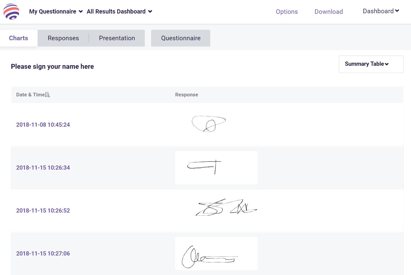 Signature results