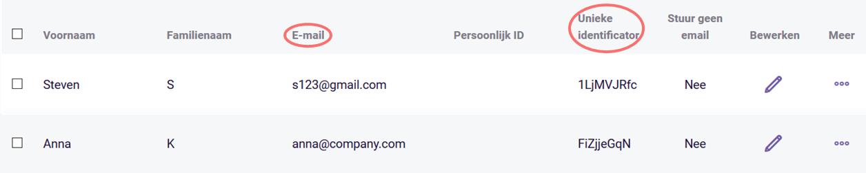 URL parameters - contacten