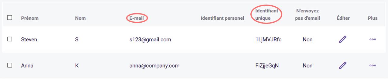 Parametres d'URL - contacts