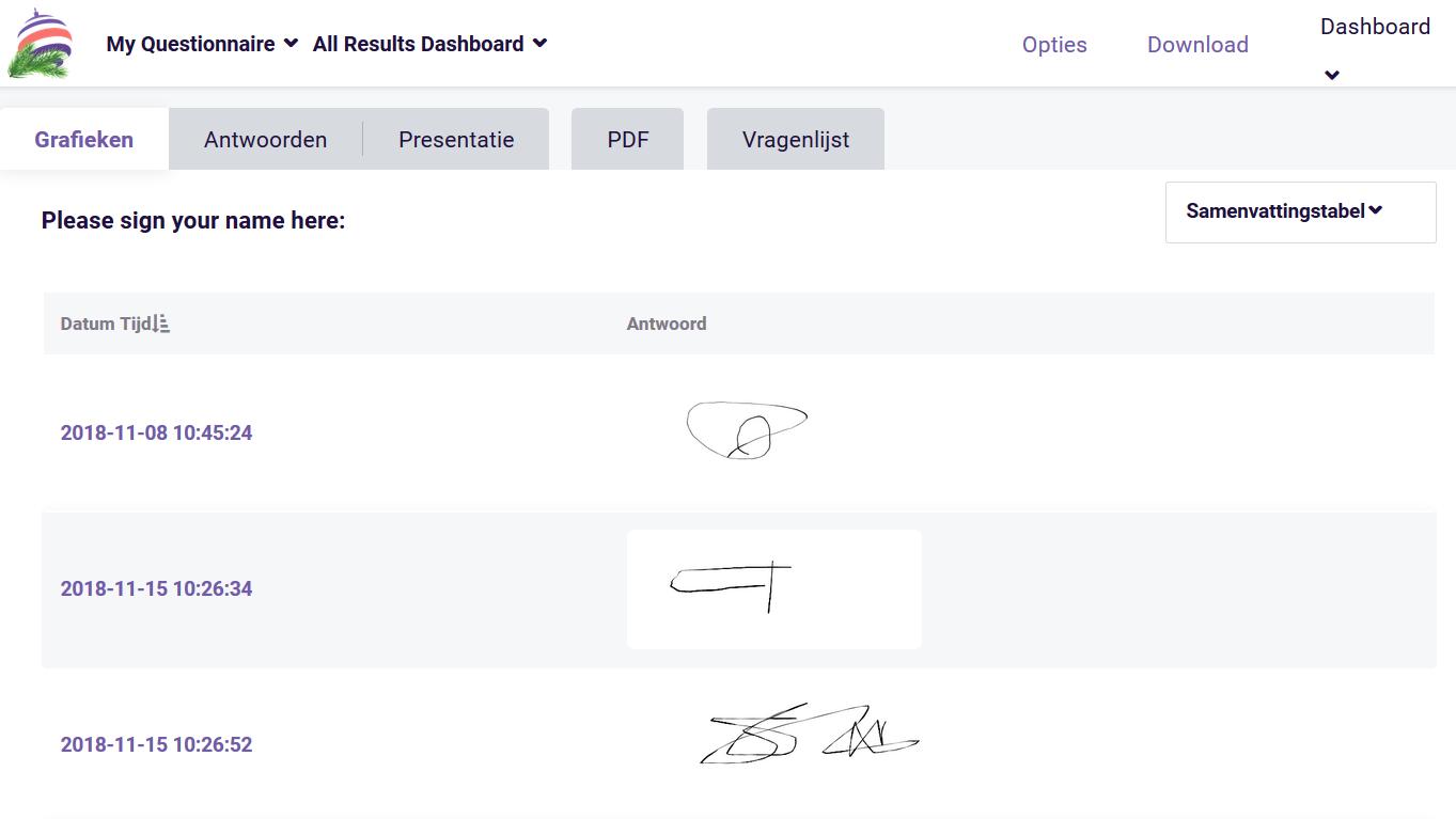 Handtekening - resultaten