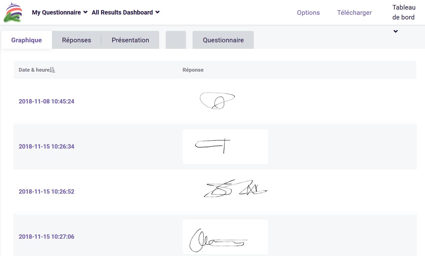 Résultats - signature