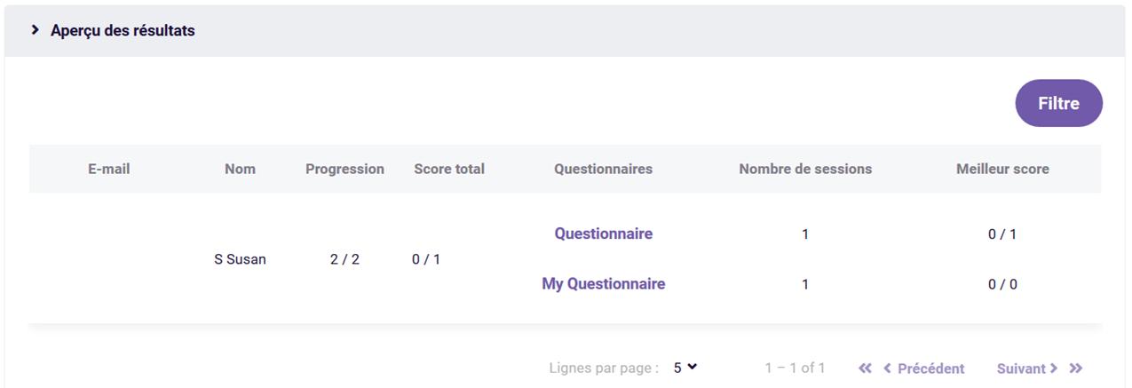 URL-parametres - Apercu des résultats