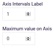 ReportR Spiderchart - axis interval labels