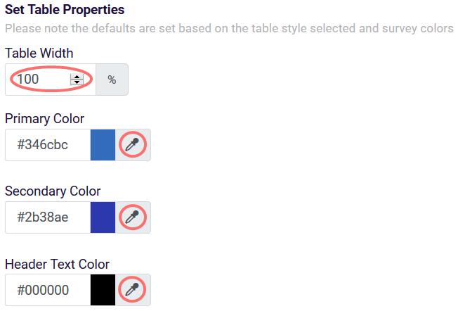 PDF table - set table properties