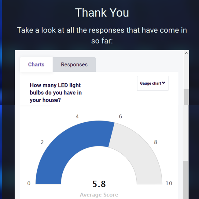 Embed dashboard - example