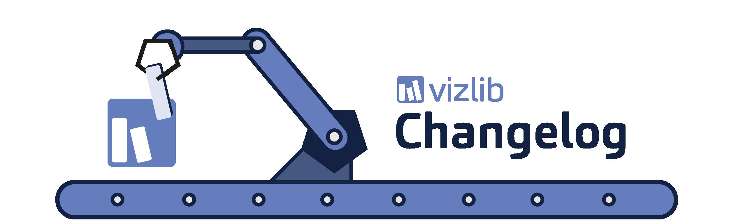 Vizlib Slider - Changelog : Vizlib