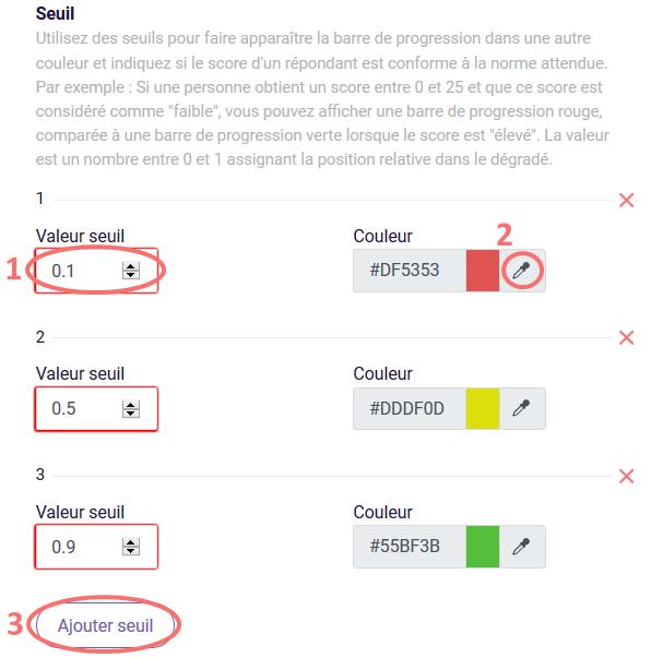 PDF graphique de mesure - seuils