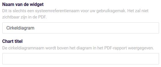 PDF - cirkeldiagram