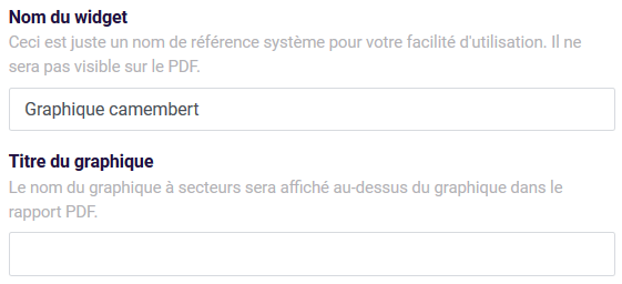 PDF camembert nom du widget