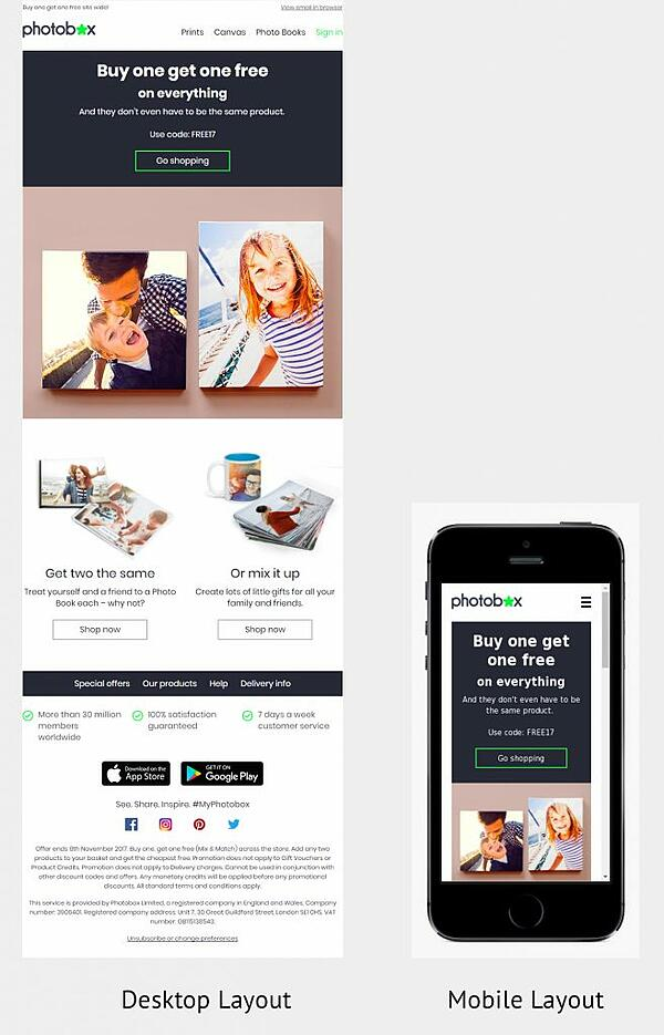 Mobile responsive emails for financial advisors
