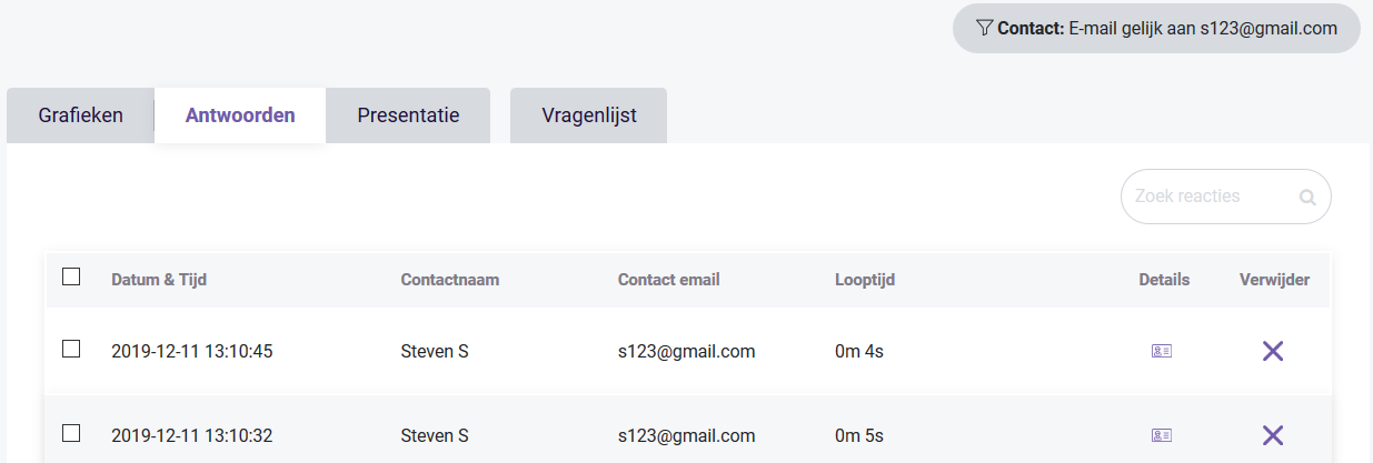 Dashboard filter emailadres