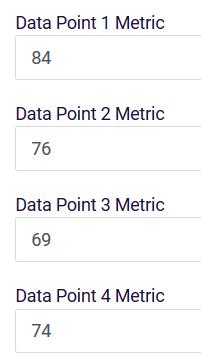 Spider chart data point metrics