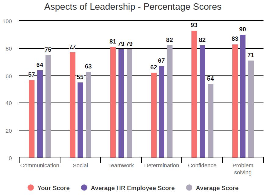 PDF - Column chart example