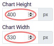 PDF Column chart size