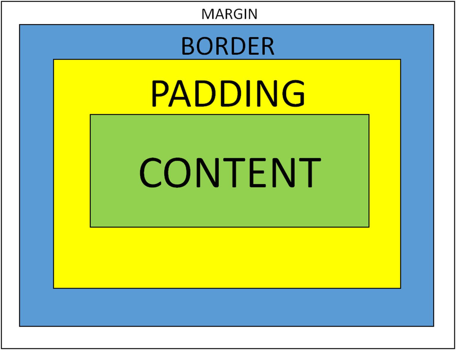 ReportR Margin and padding