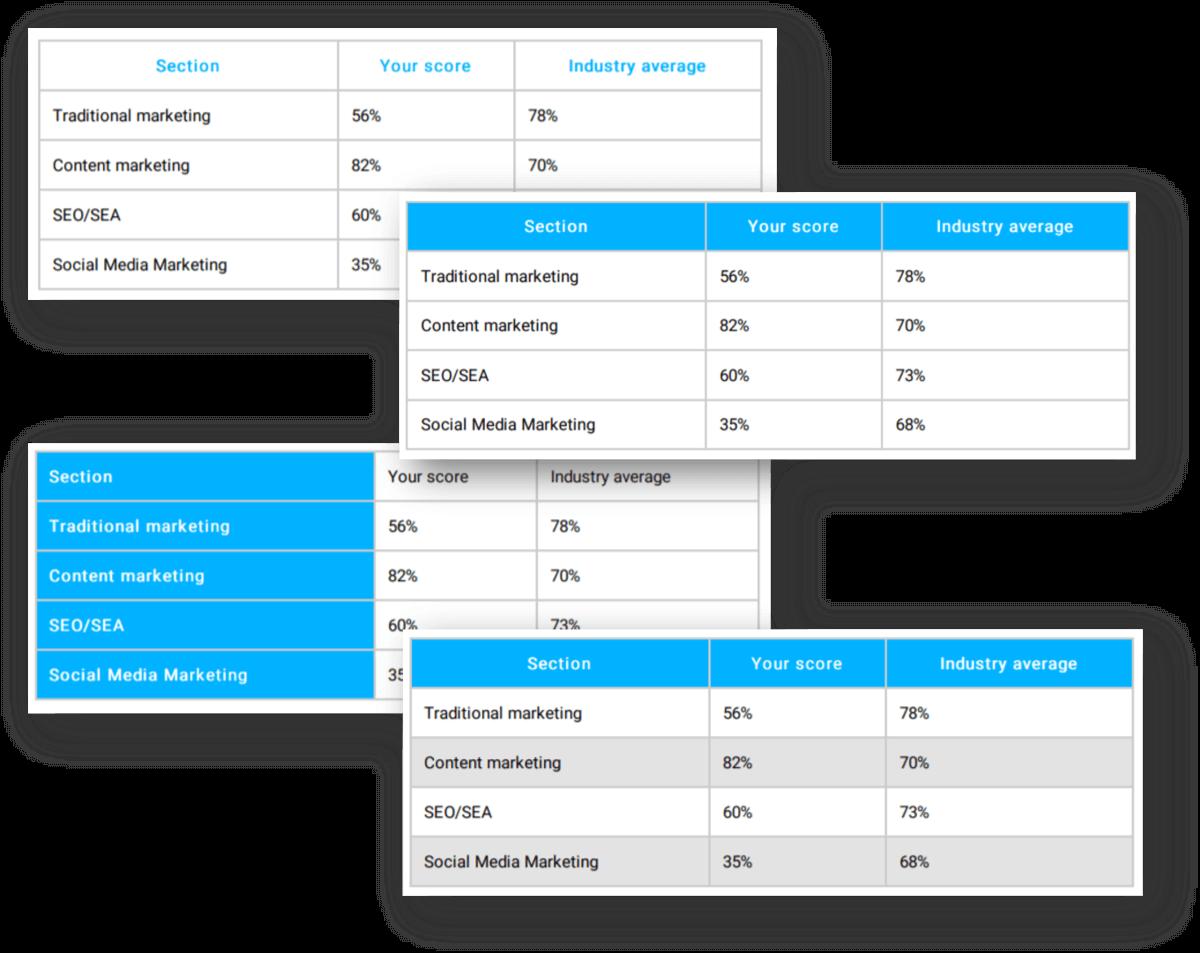 widgets - table example