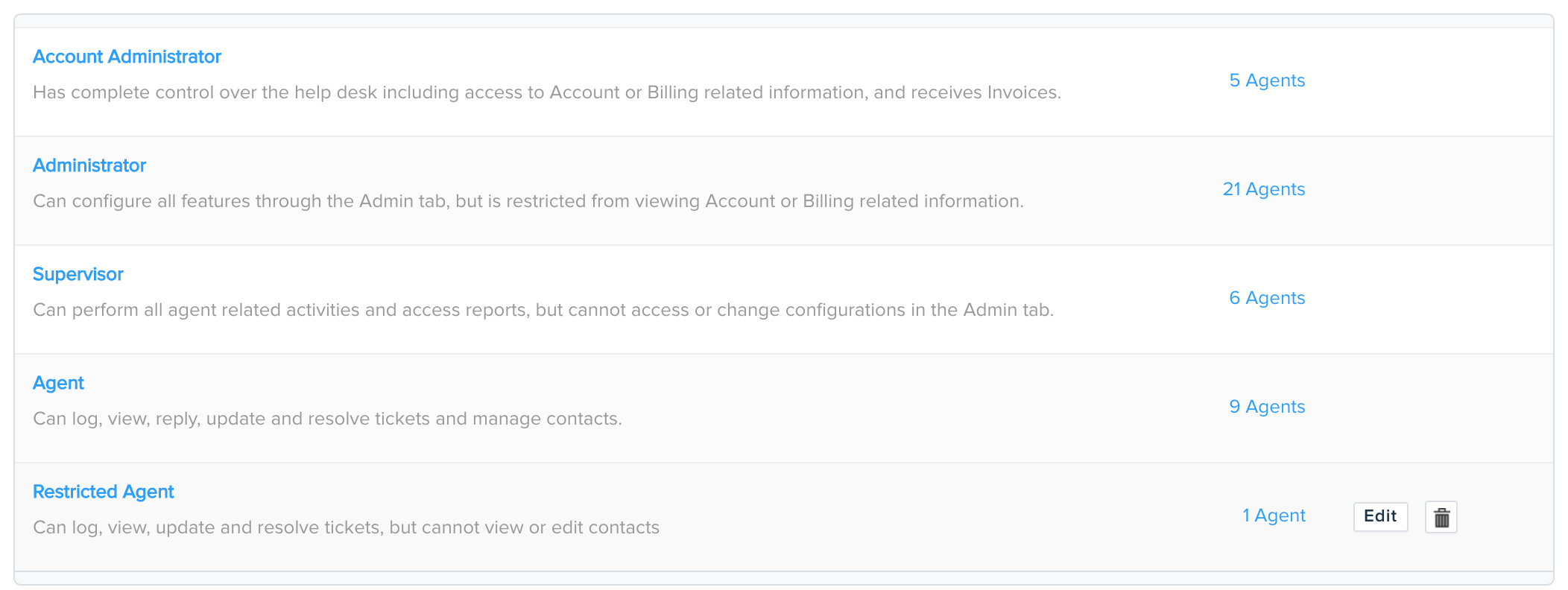 b40011faad Controlling agent access with roles   Freshdesk