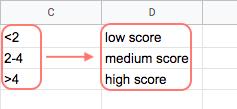 excel column - compare sheet value