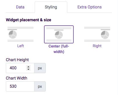 widget styling - bubble chart