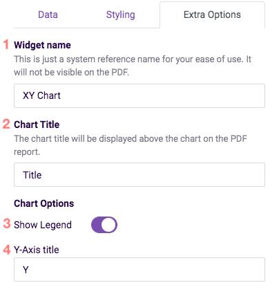 extra options - XY Chart