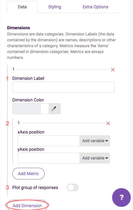 Data - XY chart- dimensions