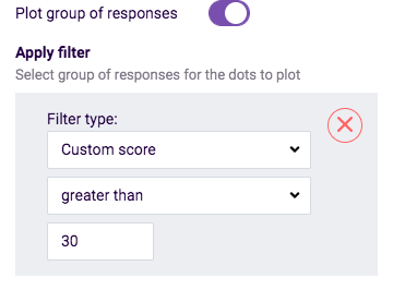 Plot group of responses - XY Chart
