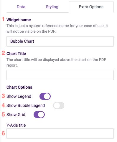 Settings - bubble chart