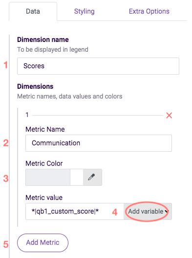 ReportR bar chart metrics