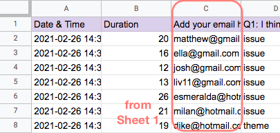 sheet 1 email examples