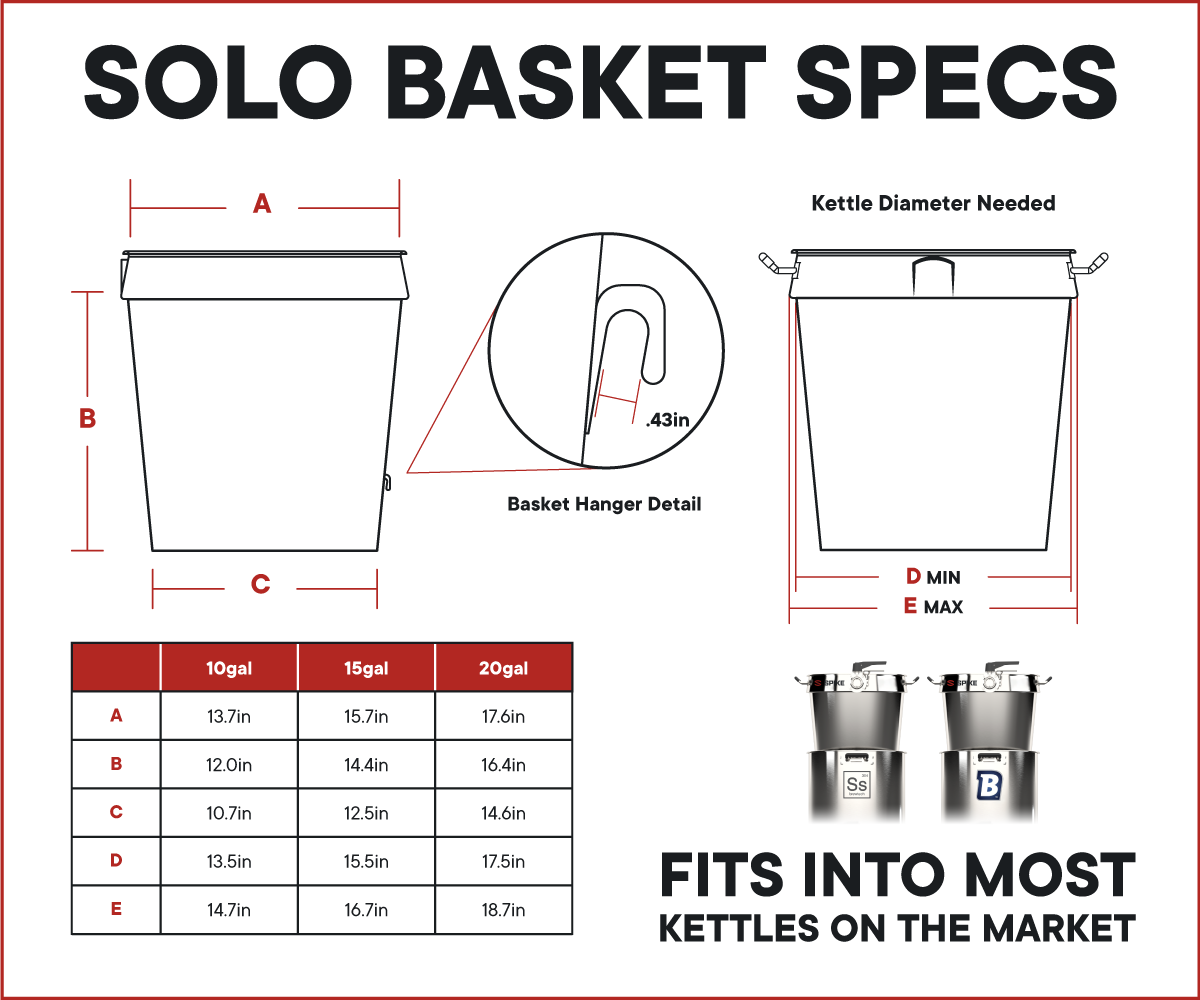 1200x1000_100820_Solo-Basket-Infographic_SE