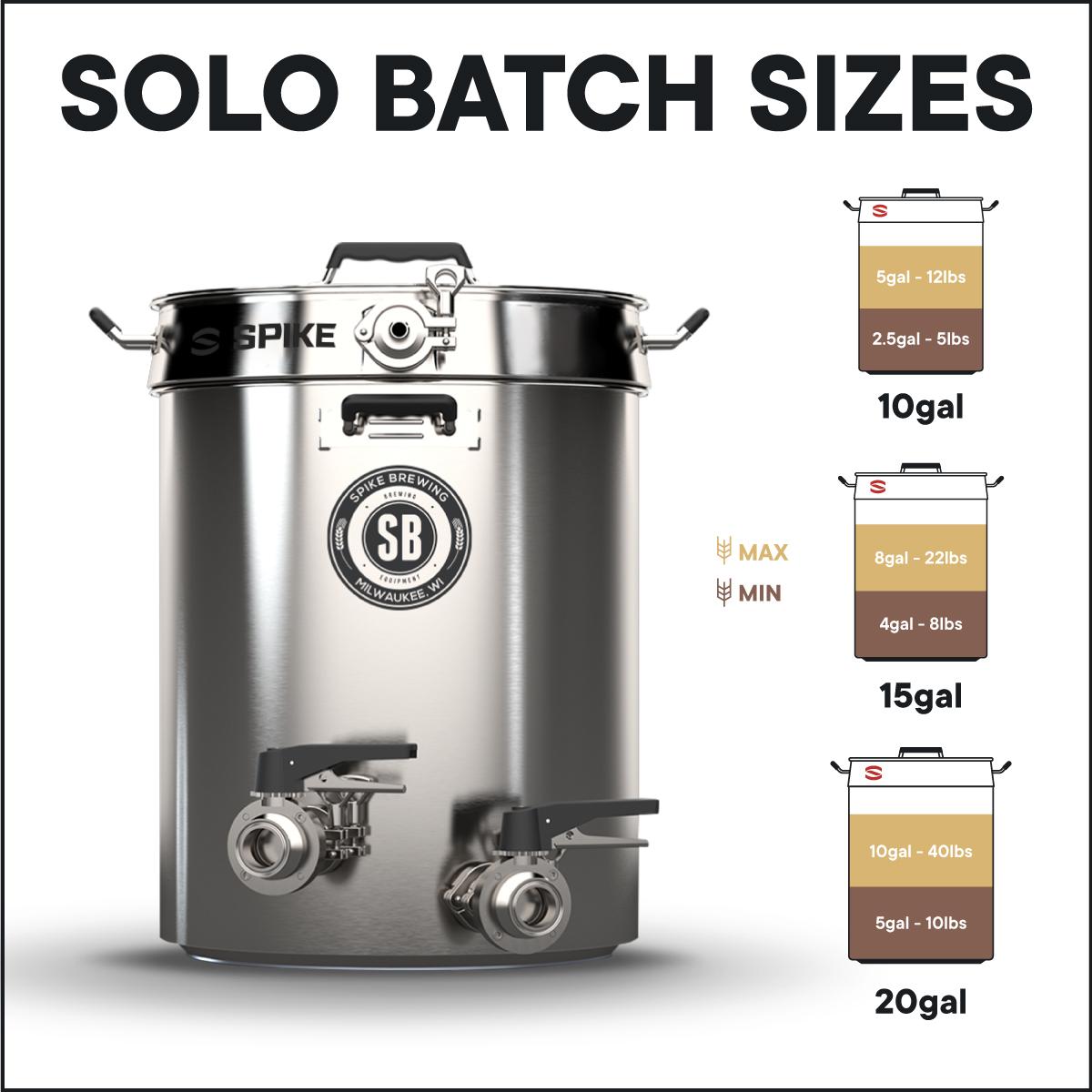 2_100920_Solo-Batch-Size-Infographic_SE-1