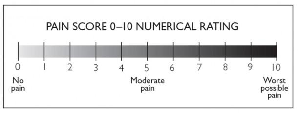 Numerical scale