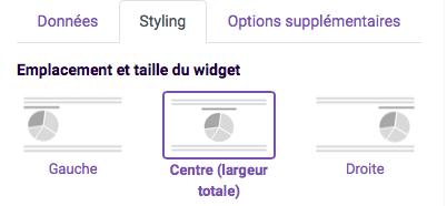 emplacement et taille du widget