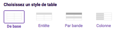 un style de table