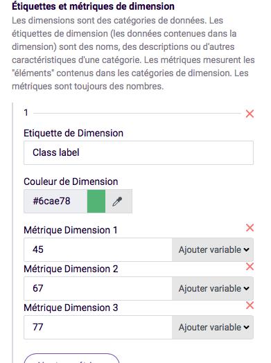 etiquettes et metriques de dimension