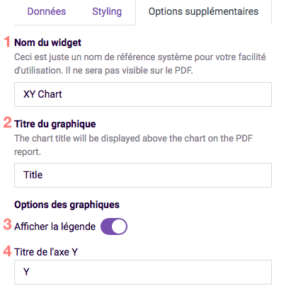 options supplementaires