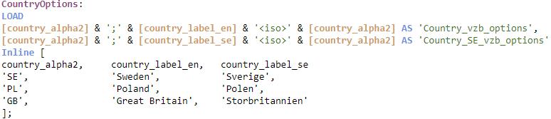 Flag example Options Field script