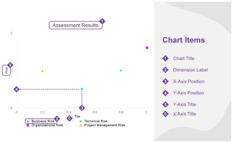 PDF: XY Chart-chart items